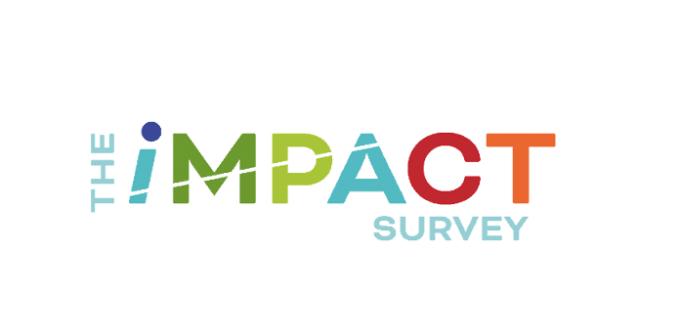 Logo impact survey